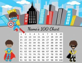 number chart 1 to 100