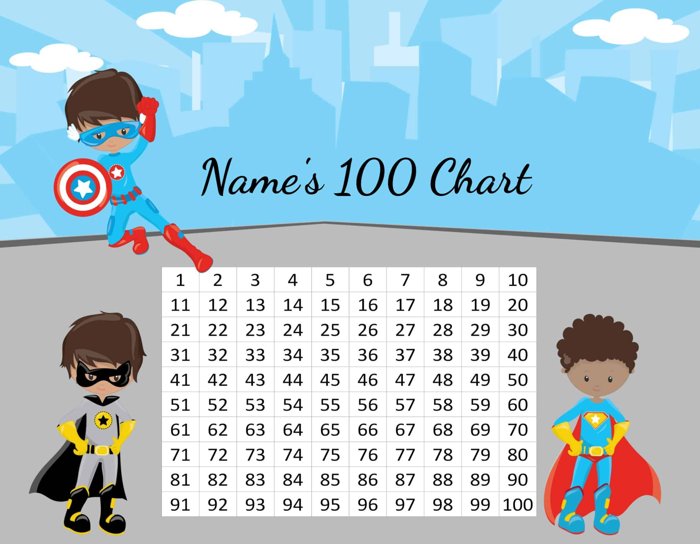 Free Printable Number Chart 1-100 | Customizable | Instant Download