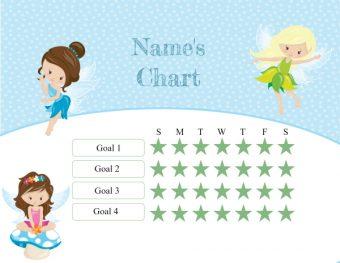 Chart for girls