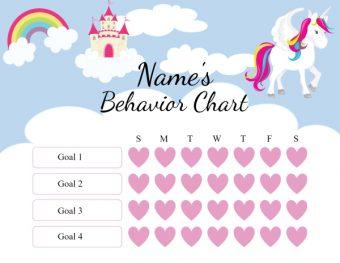 Unicorn Chart