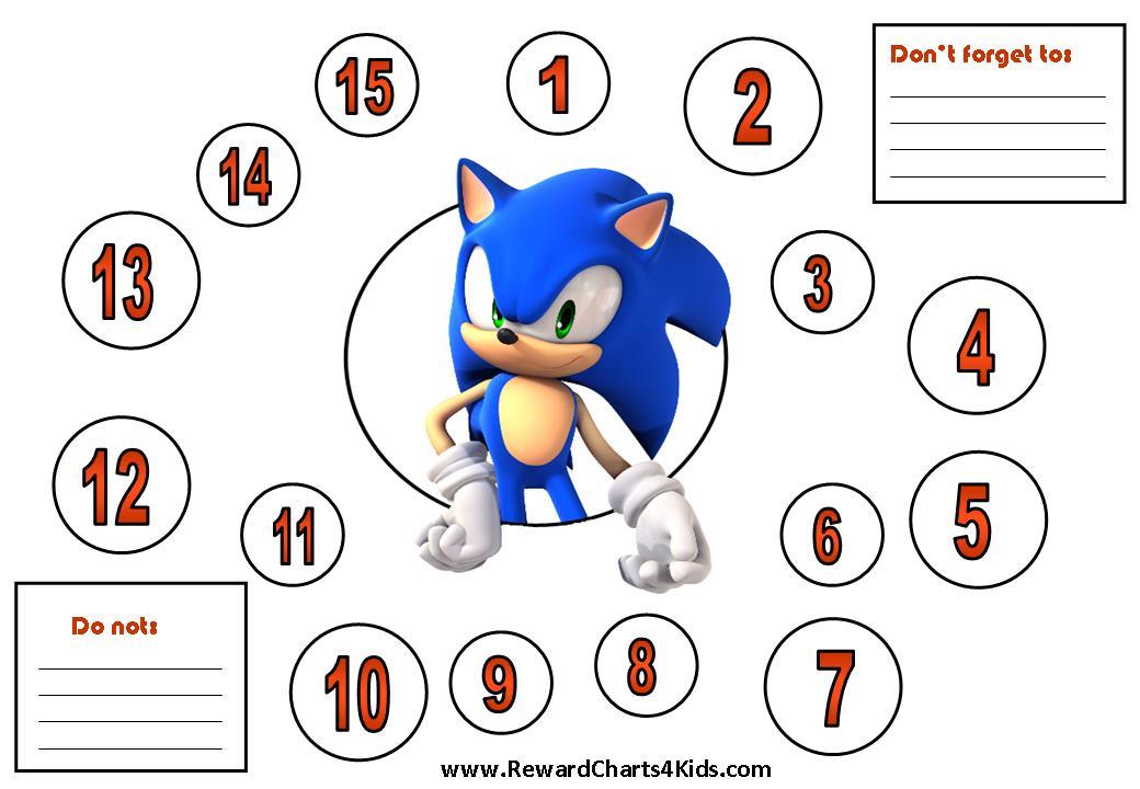 Sonic Behavior Charts