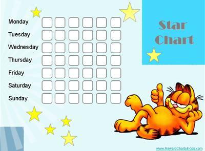 Garfield weekly tracking chart