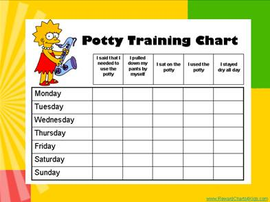 potty training posters
