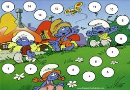 Smurf Behavior Chart